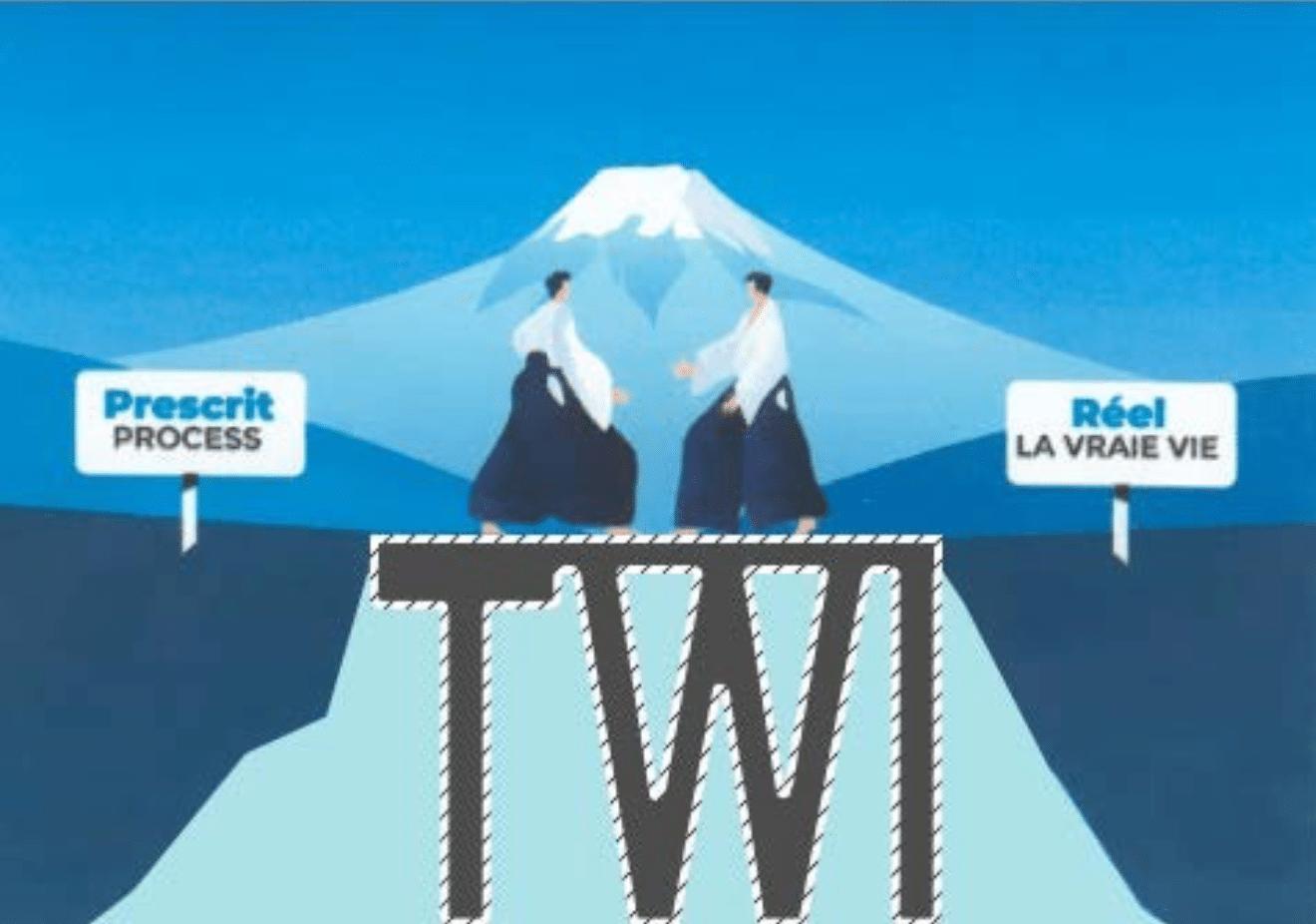 TWI et organisation apprenante