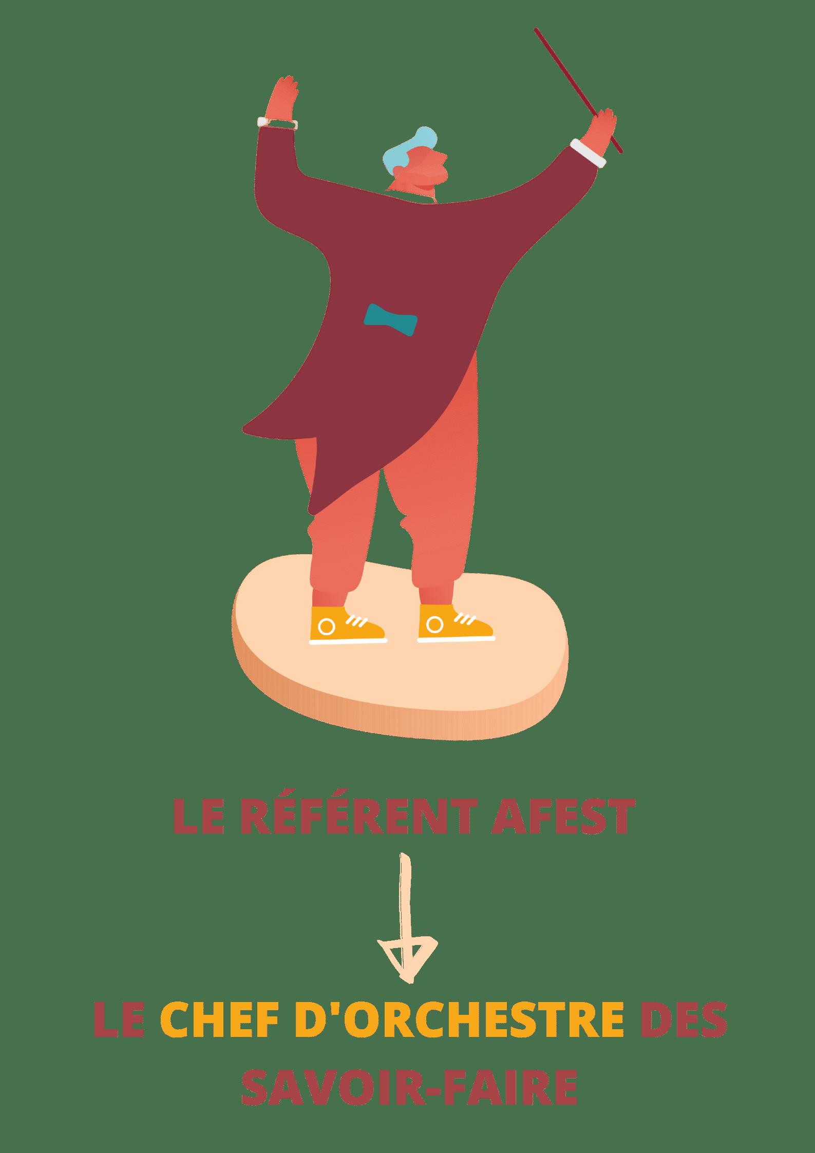 Référent Afest